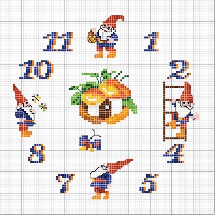 Вышивка крестом схема циферблат 6