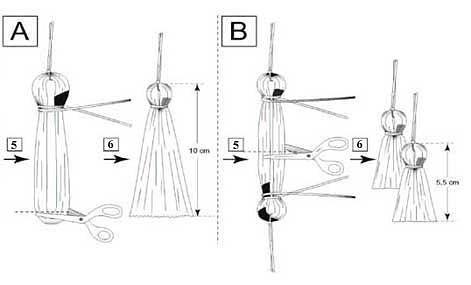 Как сделать кисточку на аксельбант