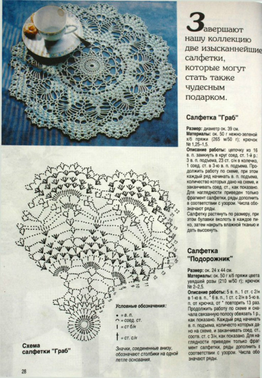 Журнал по вязанию салфеток крючком