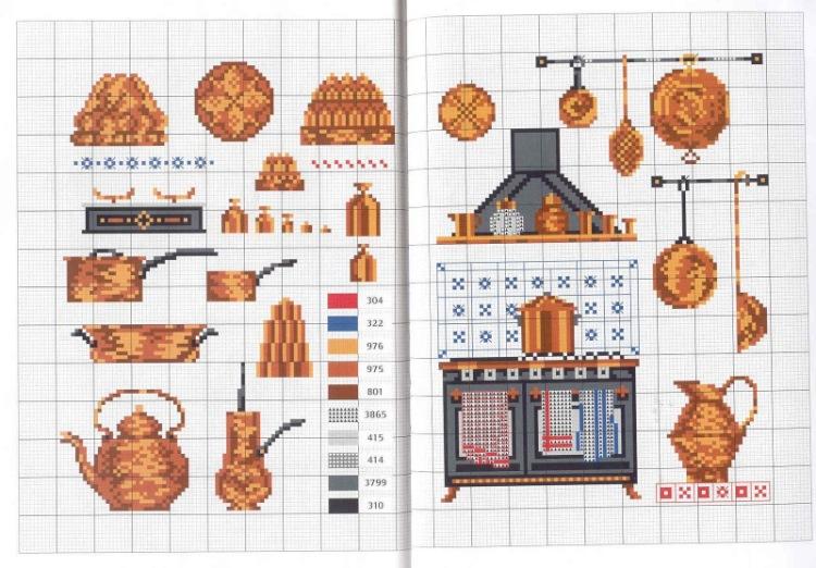 Вышивка крестом на кухонные мотивы
