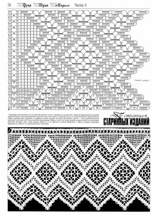 Схемы каймы крючком филейное вязание схемы