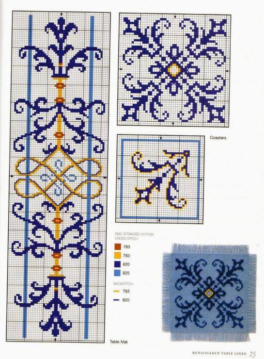 Перевести рисунок для вышивки