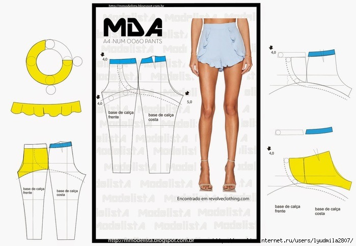 Как сшить джинсовые шорты выкройки