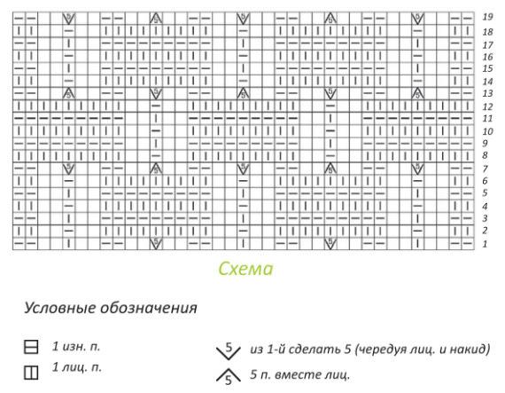 Вязание детских узоров спицами схемы и описание 27