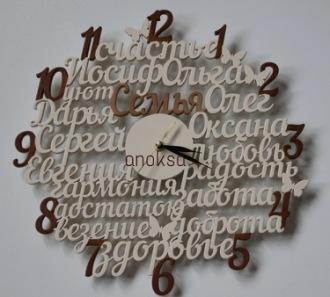 Дизайнер интерьеров Алина Анохина -
